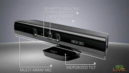 Close-up camera key to Kinect for Windows