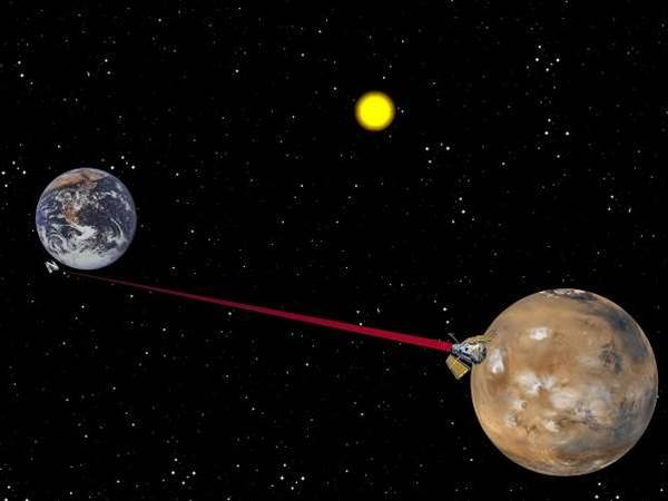 NASA's Laser Communications System Will Enable High-Speed Transmissions From Mars