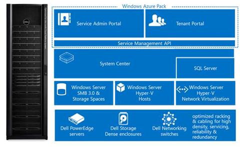 Microsoft unveils Azure 'cloud in a box'