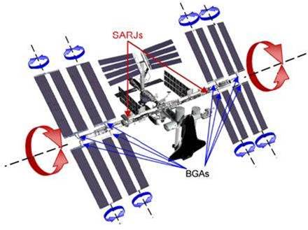 NASA quest lets boffins control a space station