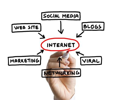 How to start marketing your business online