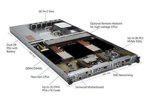 Microsoft releases next-gen open data centre hardware designs
