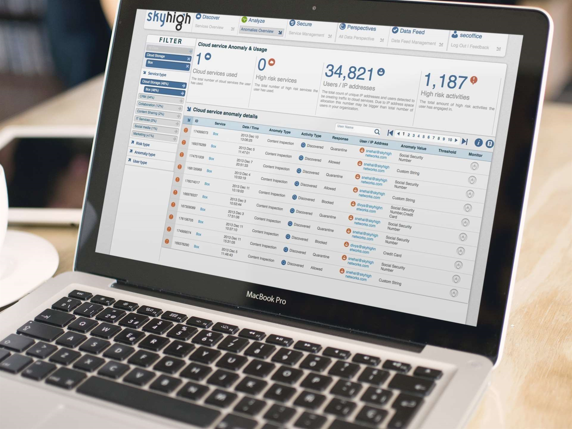 Cloud security firm Skyhigh Networks raises $42m