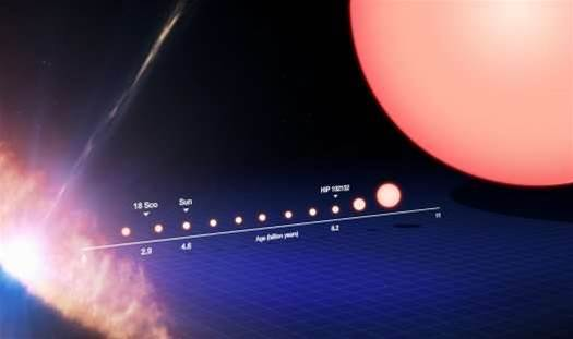 Clues To The Sun's Future In Ancient 'Solar Twin'