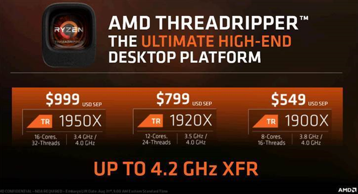 AMD's Ryzen Threadripper 1900X hits the streets