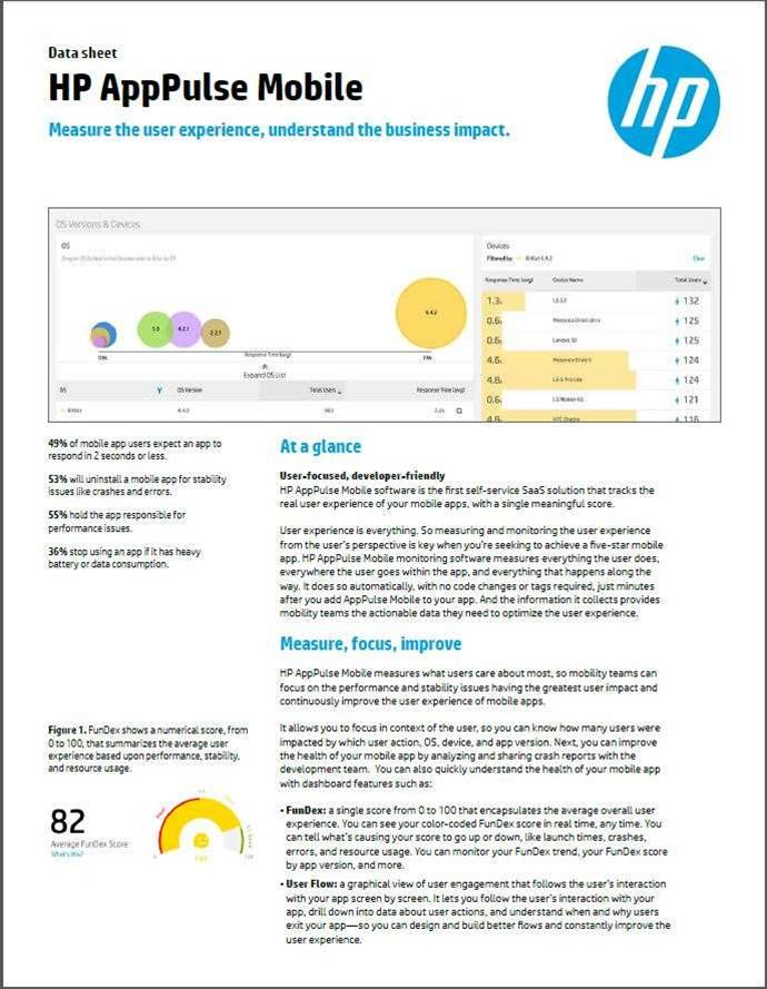 HP AppPulse Mobile