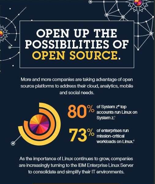Open up the Possibilities of Open Source