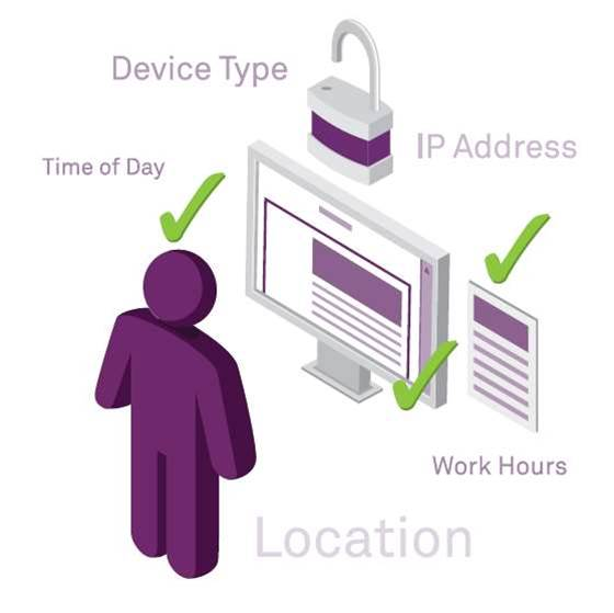 Whitepaper: Next-Generation Authentication - Balancing Security and Convenience