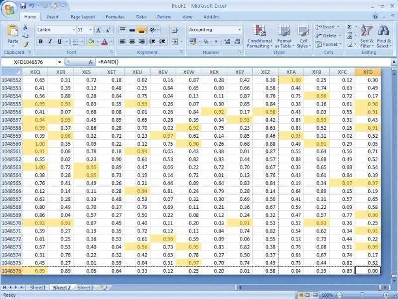 Zero-day Microsoft Excel vulnerability reported