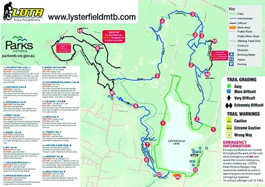 Lysterfield Park Bike Track