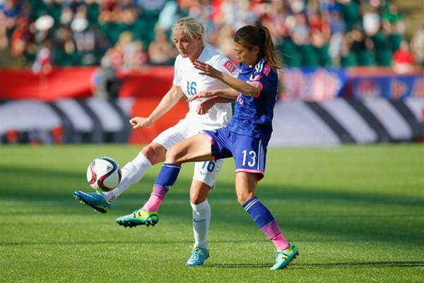 Should women's football have a co-efficient system for confederation tournament allocations?