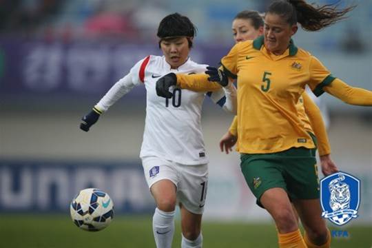 Match Preview: Korea Republic v Australia