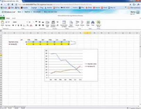Your new Office: Is Microsoft's free Web version of Office 2010 actually useful?