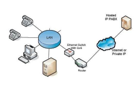 Intel backs VoIP firm Jajah