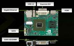 Nvidia wants a piece of the netbook market