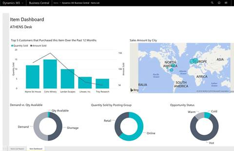 Microsoft launches Dynamics 365 Business Central in Australia
