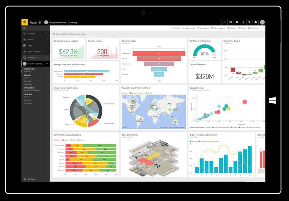 Tableau vs Microsoft Power BI: which business intelligence tool?