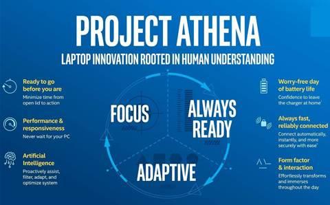 "Intel shows off ""Athena"" laptops in Australia."