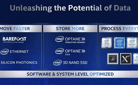 8 big Intel data centre announcements