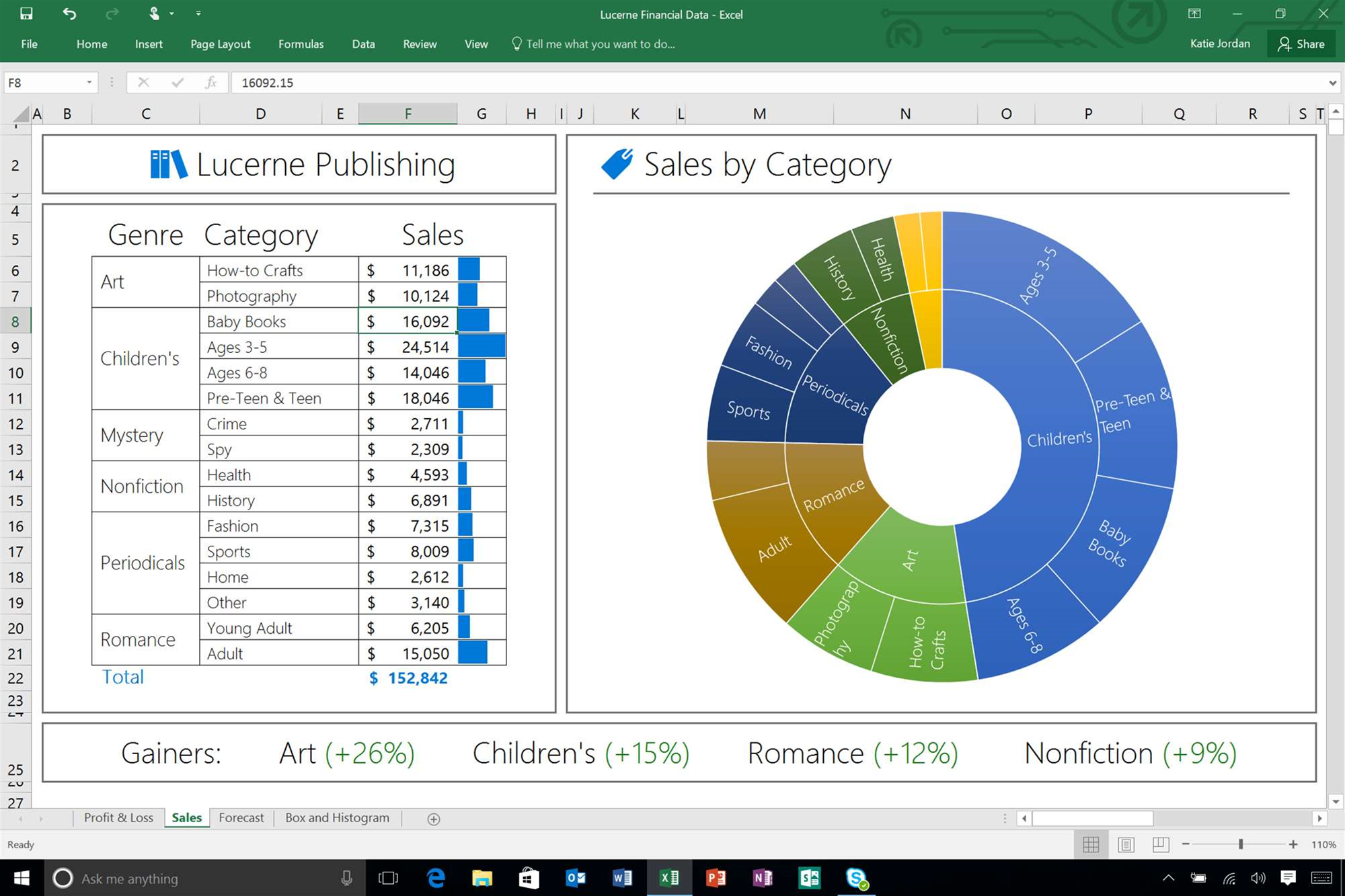 Windows, Mac, and Linux all at risk from flaws in Excel file reader library