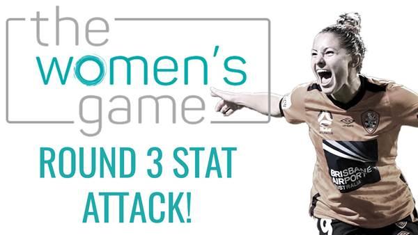 W-League Round 3 Top Scorers & Strange Statistics