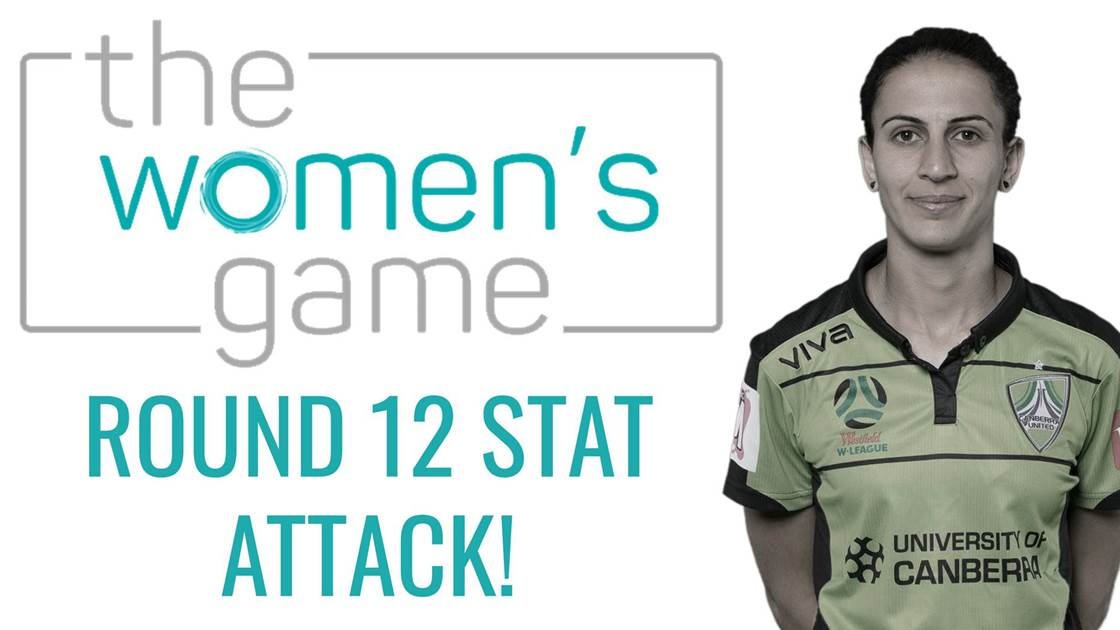 This Week's Incredible Stats and W-League Milestones