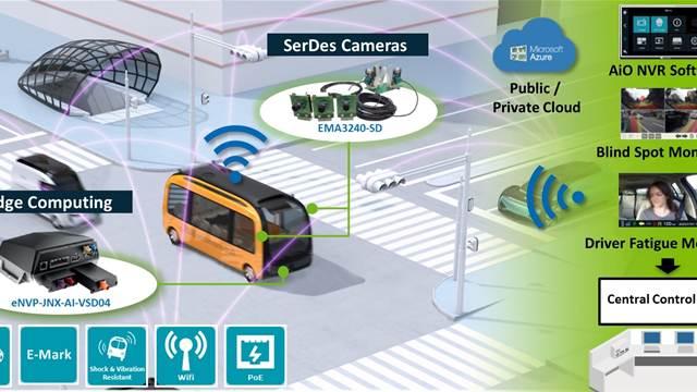 EverFocus eyes video monitoring opportunity on Australian roads