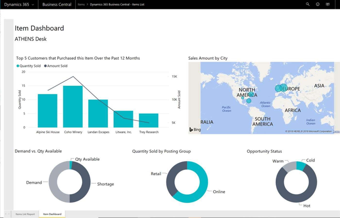 Microsoft Australia launches SMB-focused version of Dynamics 365