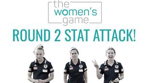 STATS what we're talking about: W-League Round 2 milestones