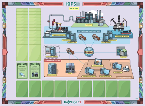Kaspersky's new game could save your business from disaster