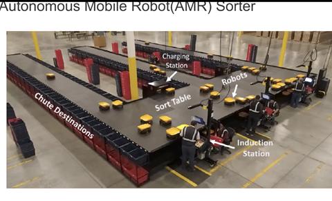 Kmart Australia shows off autonomous mobile robot sorter technology