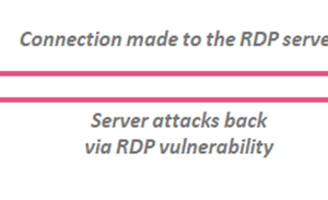 Microsoft changes tack, patches RDP bug after Hyper-V found vulnerable