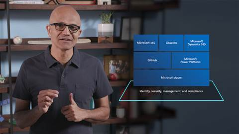 7 major updates in Microsoft Teams and security: Ignite 2021