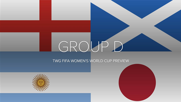 World Cup preview - Group D