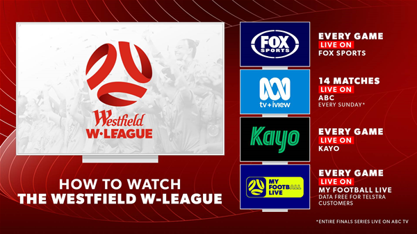 Live and free every week: Everything you need to know about watching the W-League and Matildas