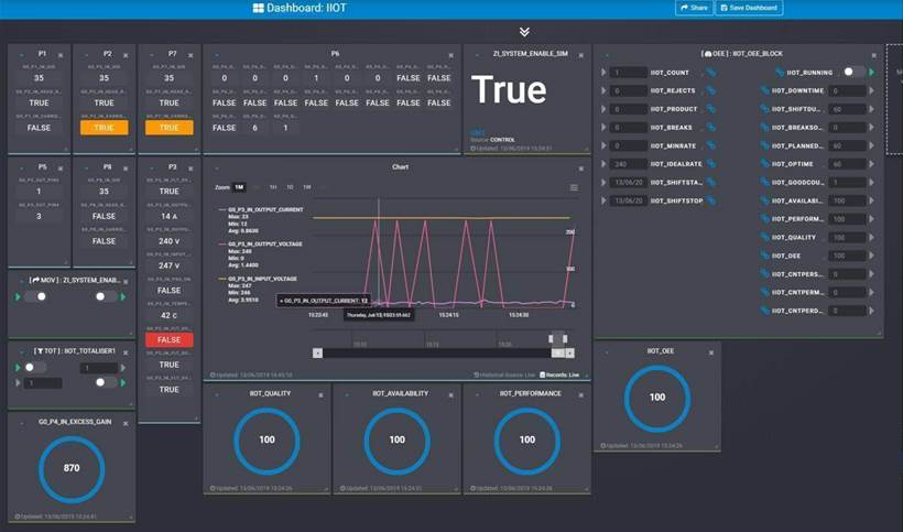 Zi-Argus shows off universal IIoT dashboard at automation expo