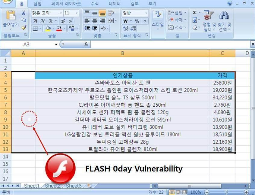 North Koreans deploy zero-day Adobe Flash attacks