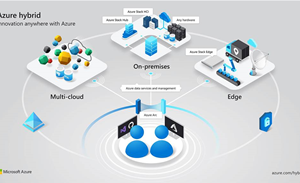 Microsoft reboots Azure hybrid cloud with Arc