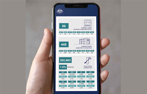 Canberra's Delv awarded $1.85 million for developing COVID-19 app