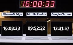 Microsoft Edge beats Chrome in battery life, says Microsoft