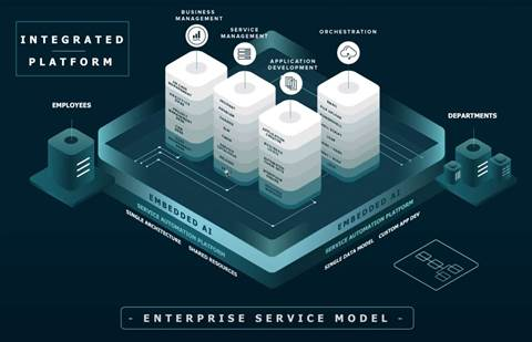 Australian-made ITSM vendor Servicely launches