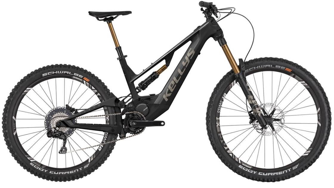 Full details on Kellys new Theos F Series