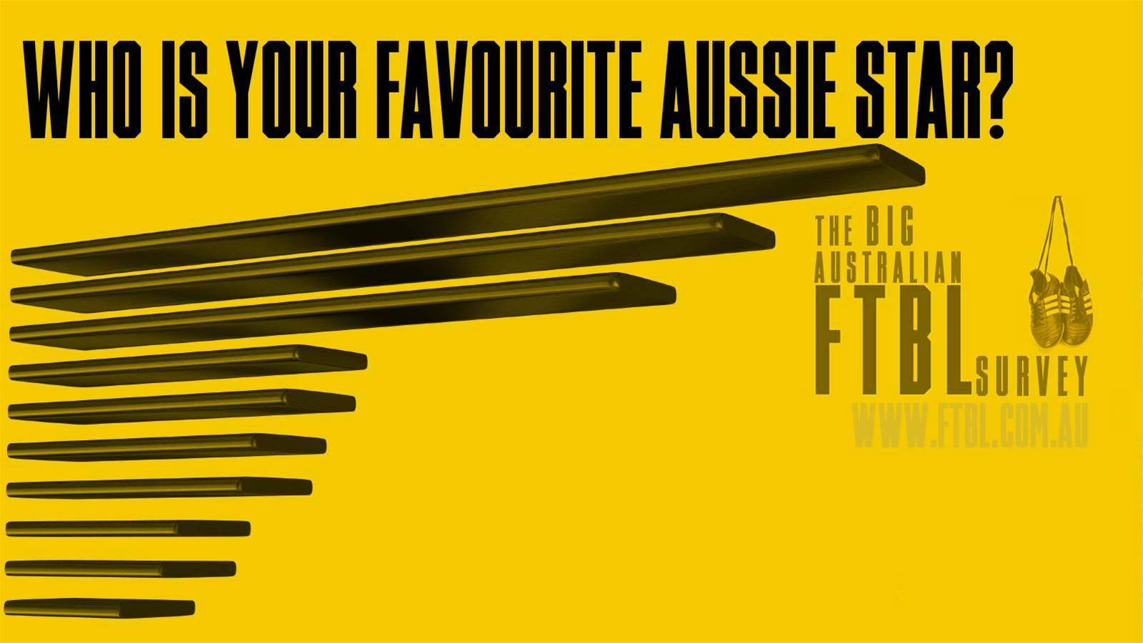 Revealed! Fans name their favourite Aussie star