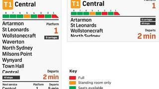 Sydney Trains bring real-time occupancy data to stations