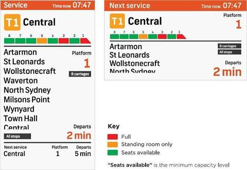 Sydney Trains brings real-time occupancy data to stations