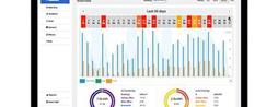 Aussie smart metering company targets UK market