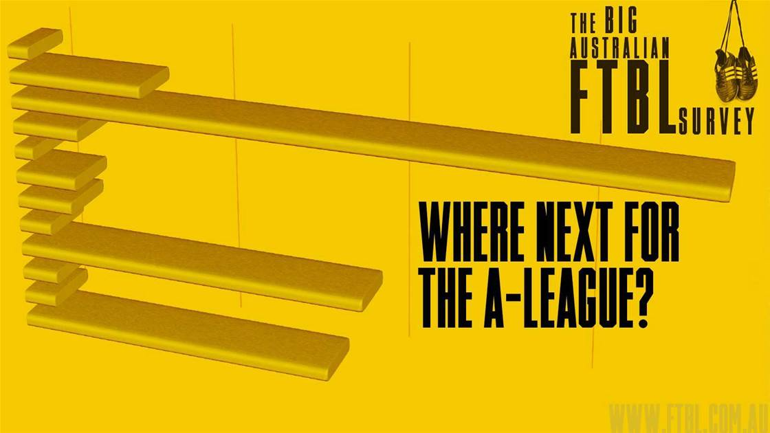 Revealed! Where FANS want the A-League clubs to go next