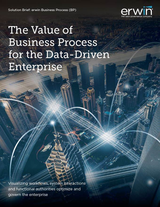 Why Business Process Modelling Matters