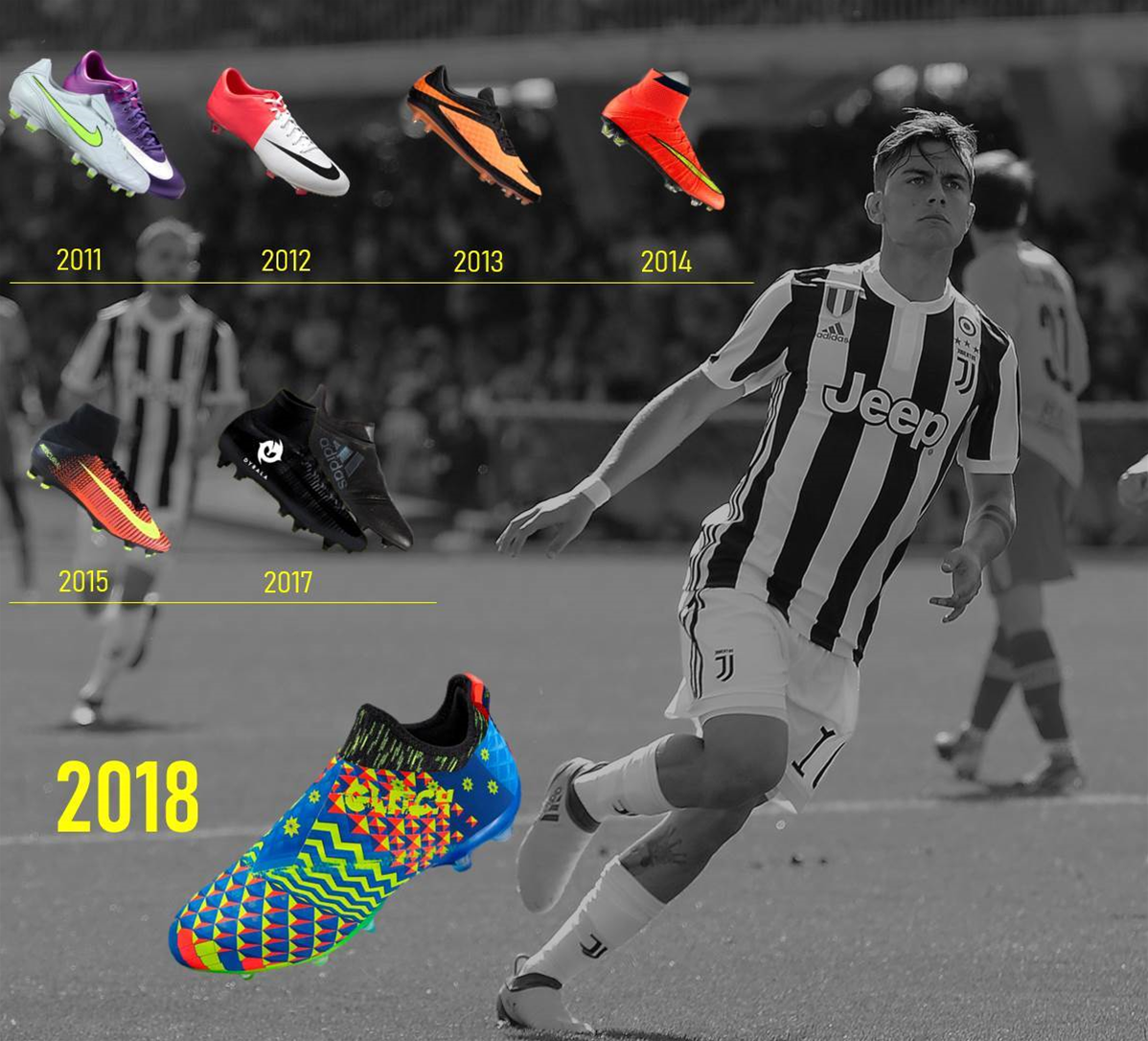 The fascinating boot history of Paulo Dybala Boots FTBL Life